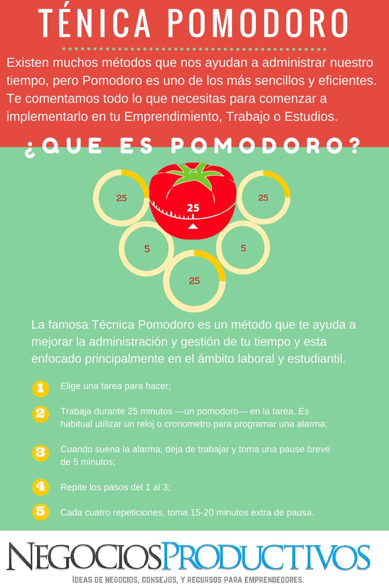Pomodoro ayuda a gestionar tu tiempo y ser mas productivo