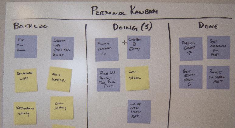 Sistema Kanban para Mejorar la Productividad